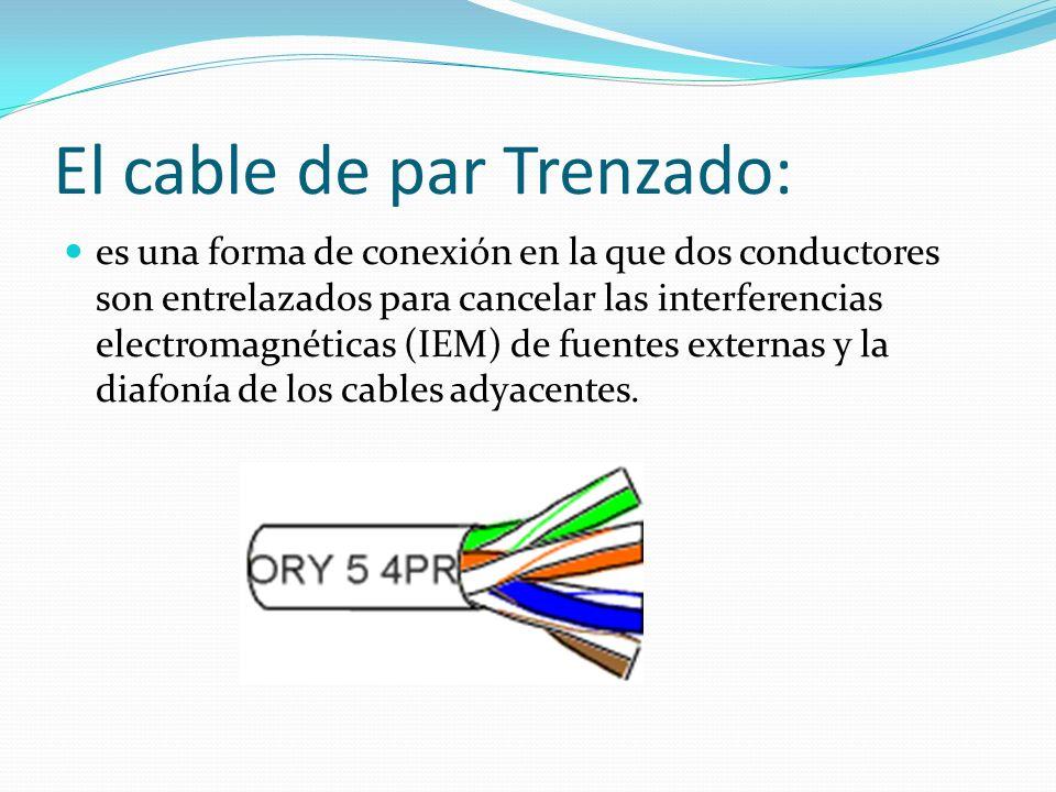 El cable de par Trenzado: