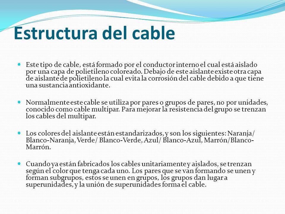 Estructura del cable