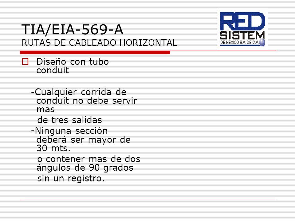 TIA/EIA-569-A RUTAS DE CABLEADO HORIZONTAL