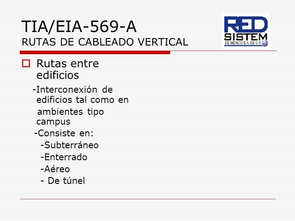 TIA/EIA-569-A RUTAS DE CABLEADO VERTICAL