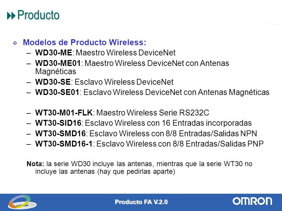 Producto Antenas: Cables de Comunicación: Otros: