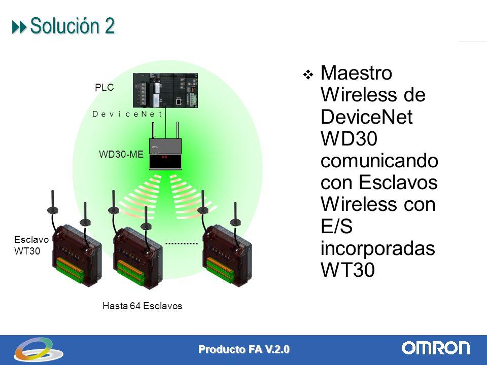 Solución 3 Maestro Wireless Serie RS232C WT30 comunicando con Esclavos Wireless con E/S incorporadas WT30.