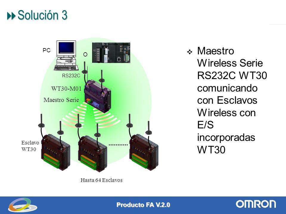 Solución 4 Transmisión de los datos de producción para su visualización en Panel de Visualización.