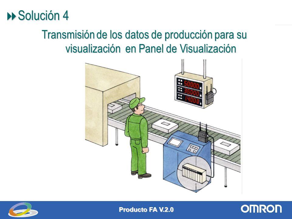 Sistema Intensivo de Vigilancia del Estado de Operación de la Máquina