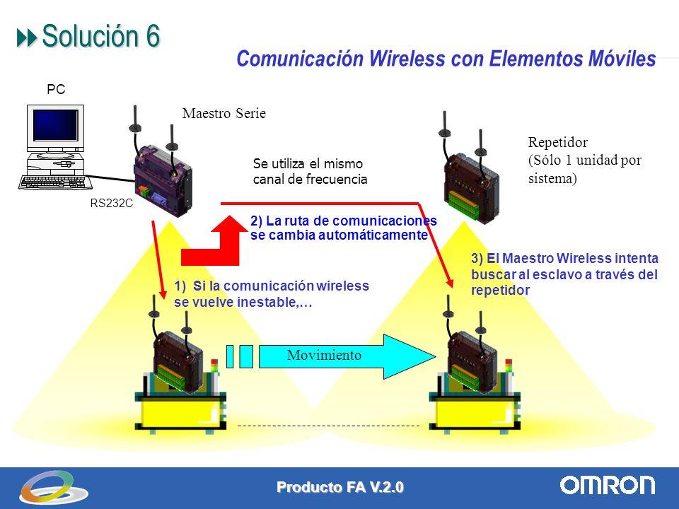 Producto Modelos de Producto Wireless: