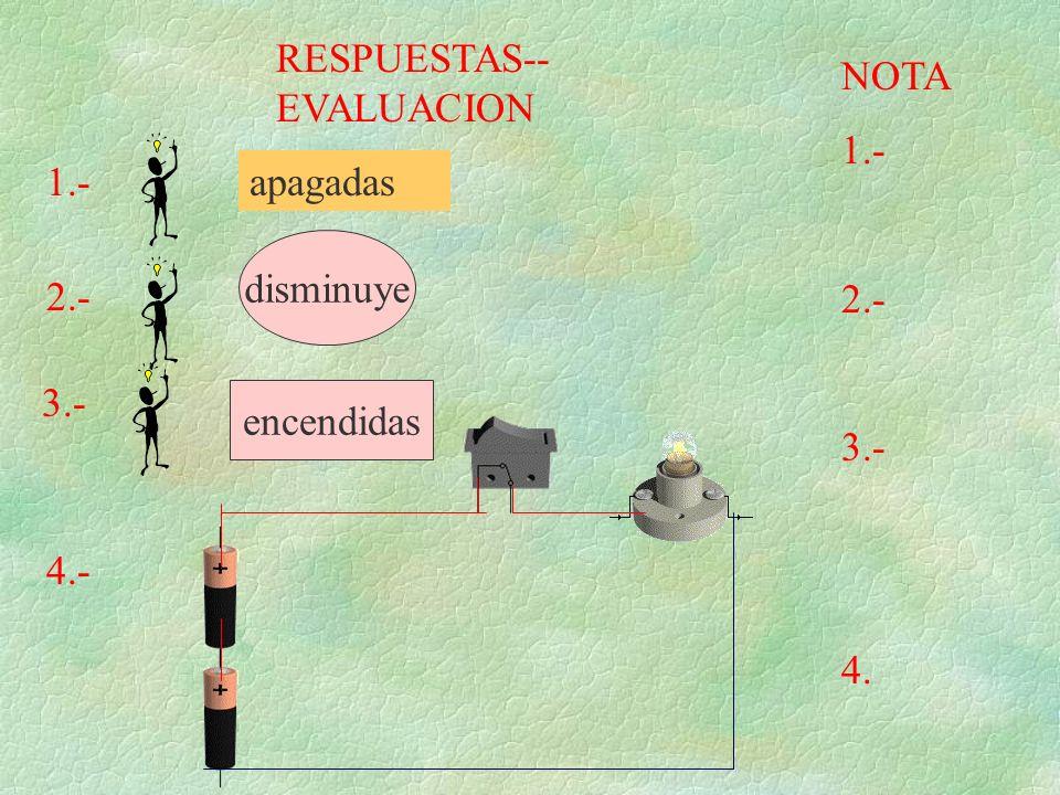 RESPUESTAS--EVALUACION