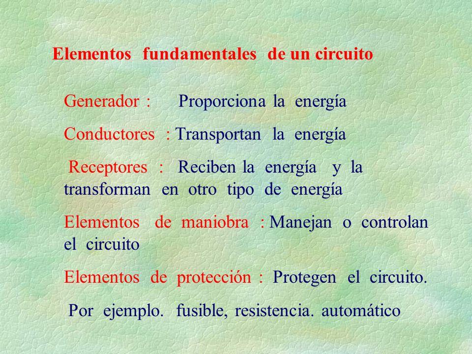 Elementos fundamentales de un circuito