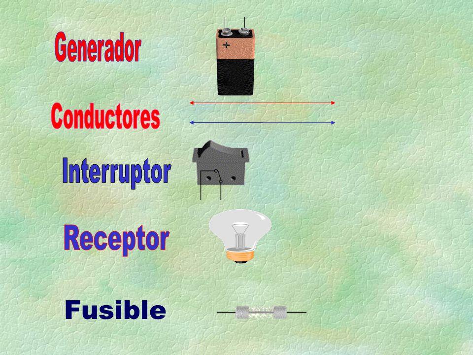 Generador Conductores Interruptor Receptor Fusible
