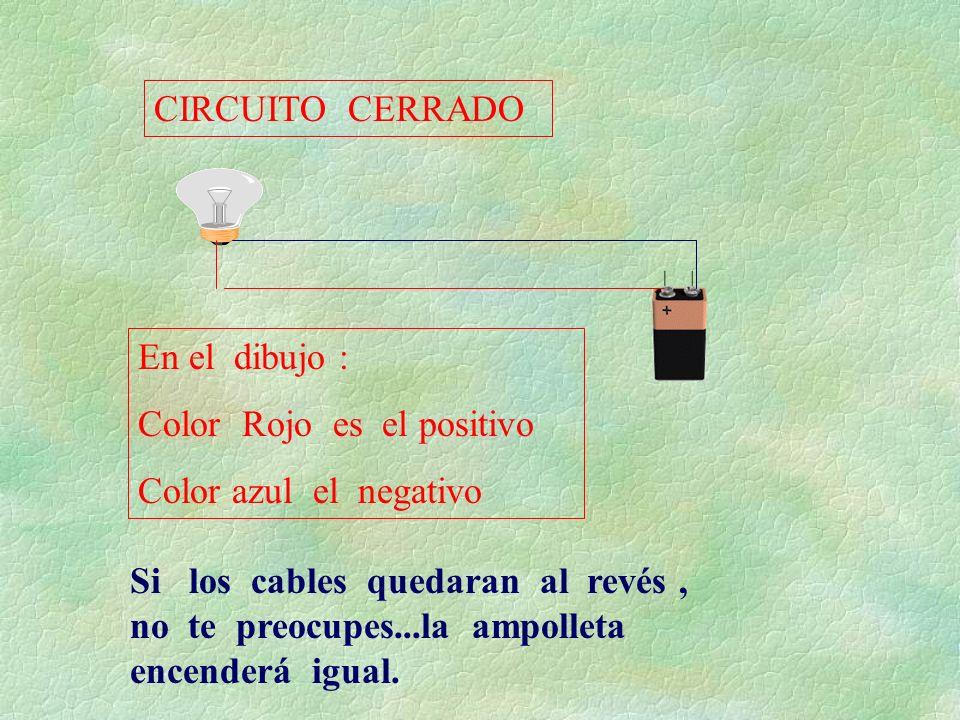 CIRCUITO CERRADO En el dibujo : Color Rojo es el positivo. Color azul el negativo.