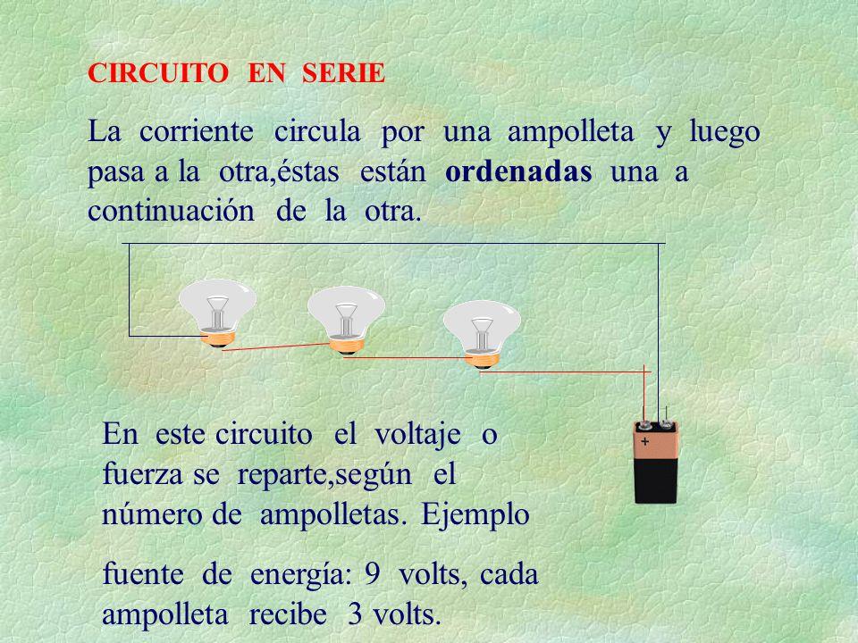 fuente de energía: 9 volts, cada ampolleta recibe 3 volts.