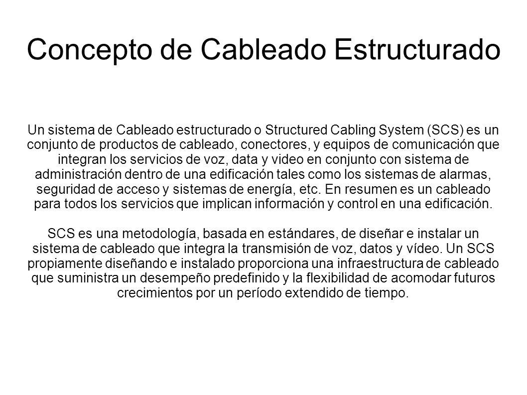 Concepto de Cableado Estructurado