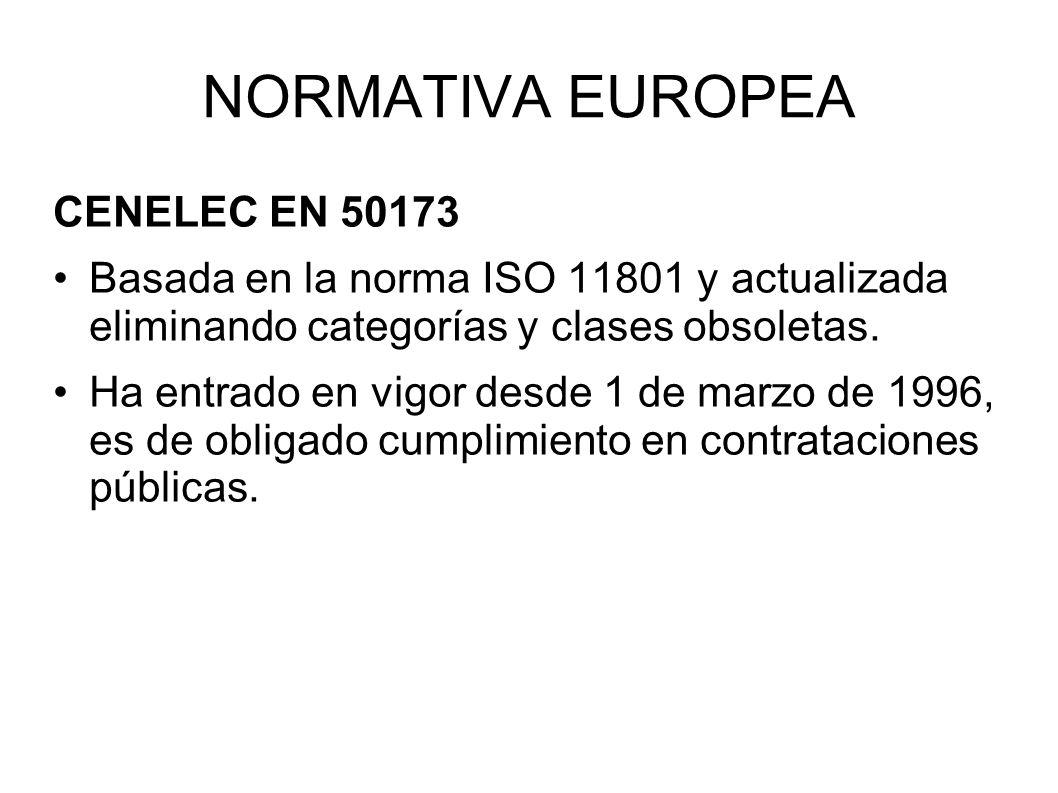 NORMATIVA EUROPEA CENELEC EN 50173