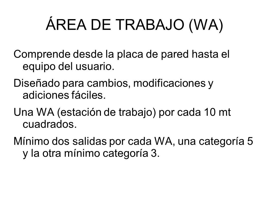 ÁREA DE TRABAJO (WA)