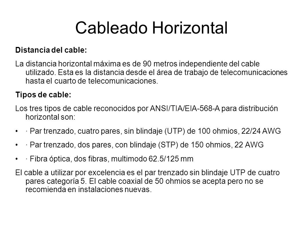 Cableado Horizontal Distancia del cable: