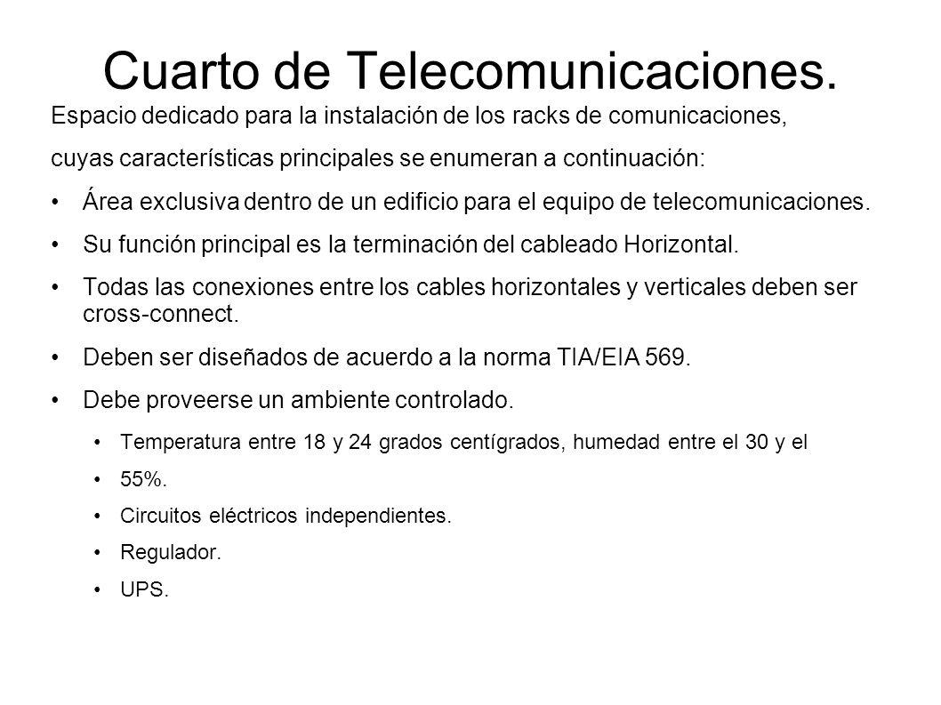 Cuarto de Telecomunicaciones.
