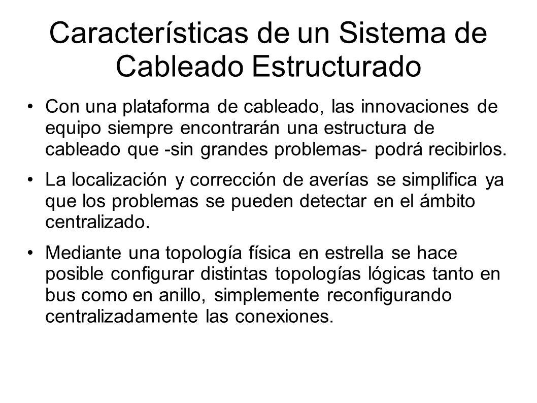 Características de un Sistema de Cableado Estructurado