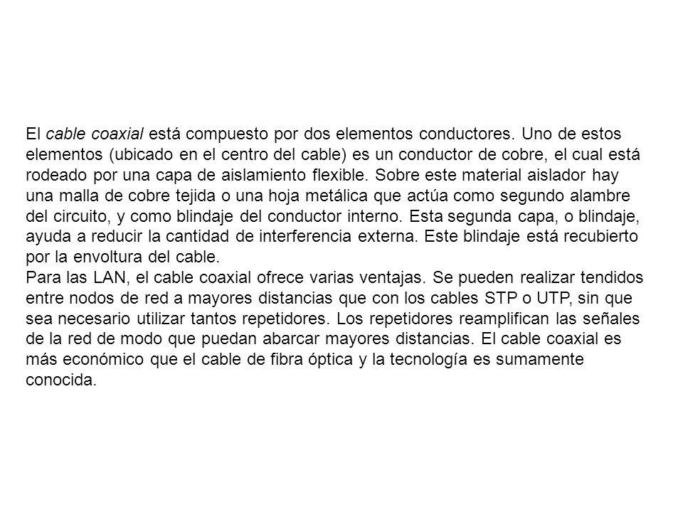 El cable coaxial está compuesto por dos elementos conductores