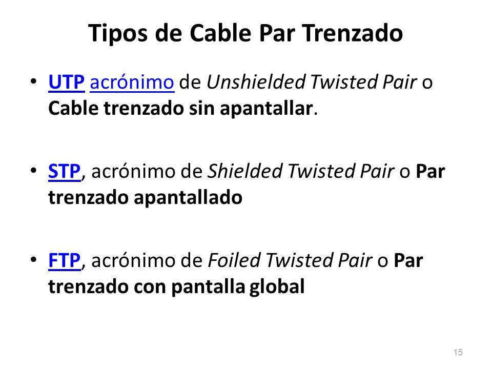 Tipos de Cable Par Trenzado