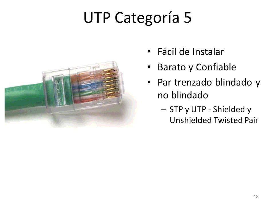 UTP Categoría 5 Fácil de Instalar Barato y Confiable