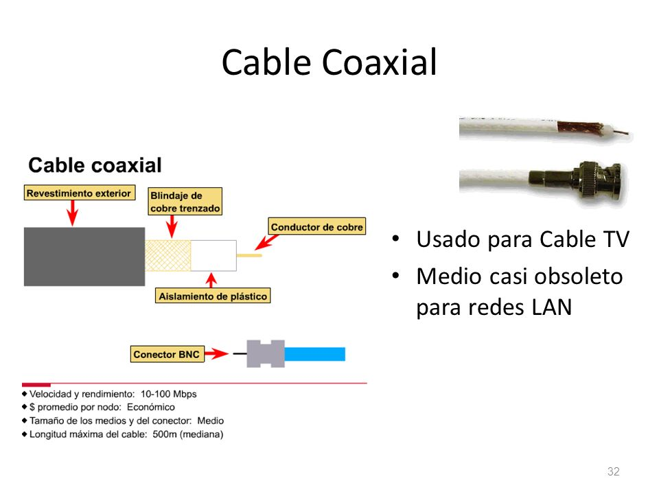 Cable Coaxial Usado para Cable TV Medio casi obsoleto para redes LAN