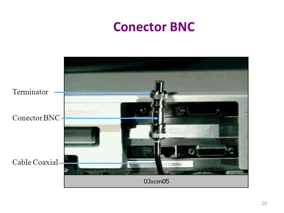 Conector BNC Terminator Conector BNC Cable Coaxial