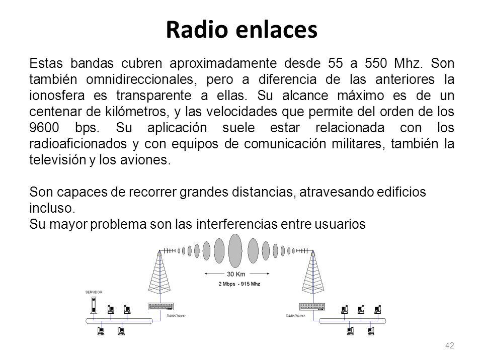 Radio enlaces