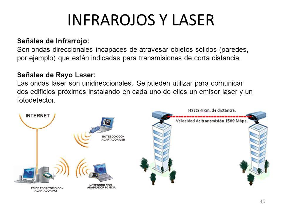 INFRAROJOS Y LASER Señales de Infrarrojo: