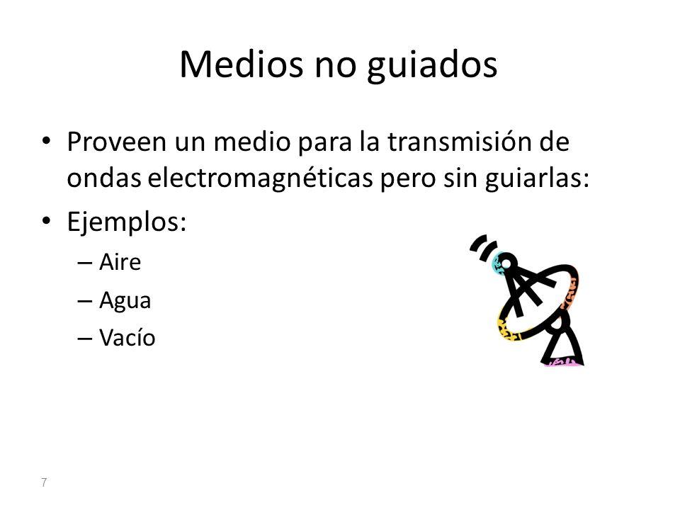 Medios no guiados Proveen un medio para la transmisión de ondas electromagnéticas pero sin guiarlas: