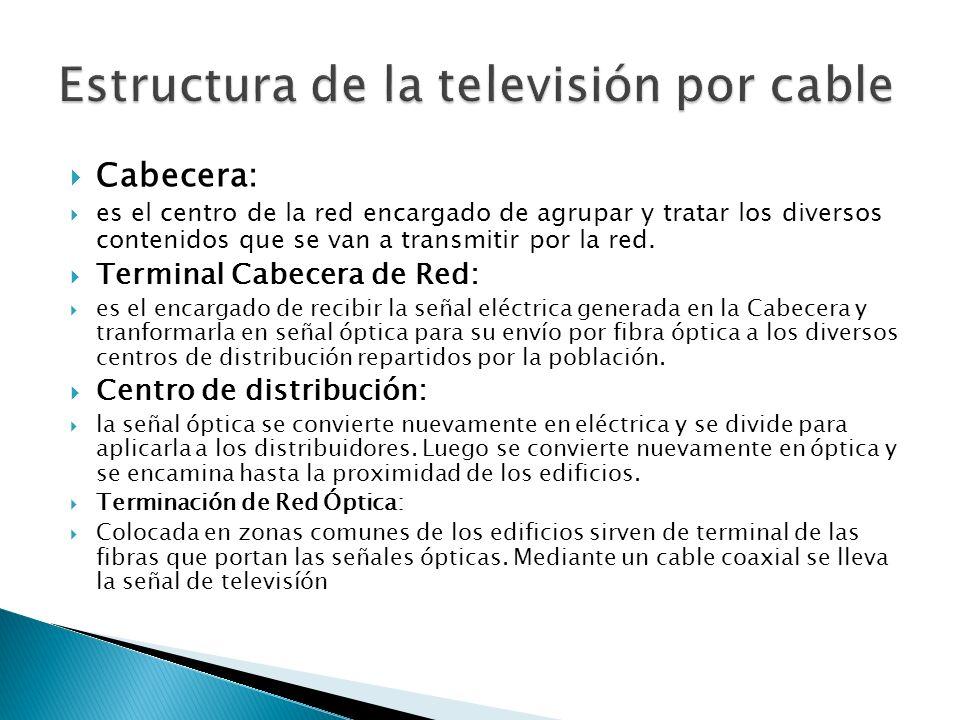 Estructura de la televisión por cable