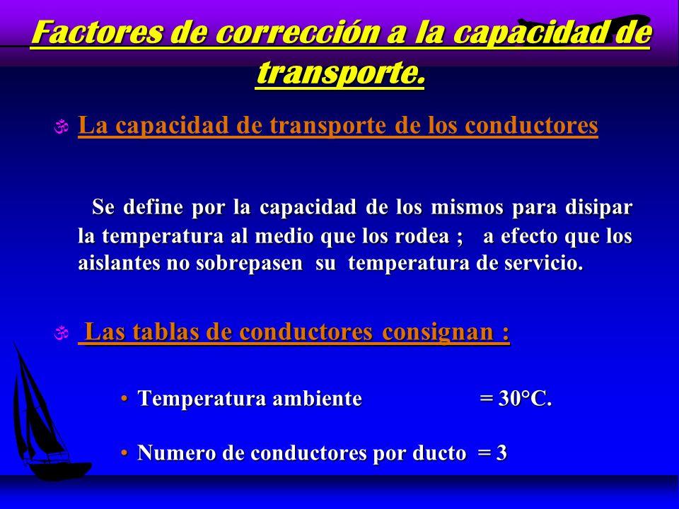 Factores de corrección a la capacidad de transporte.