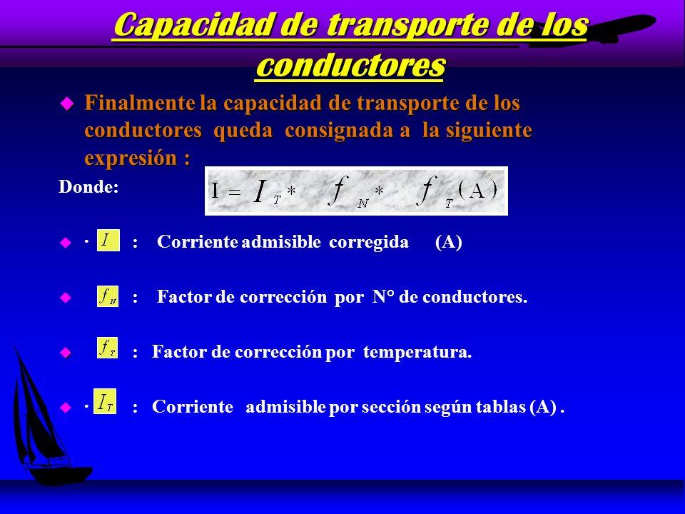 Capacidad de transporte de los conductores
