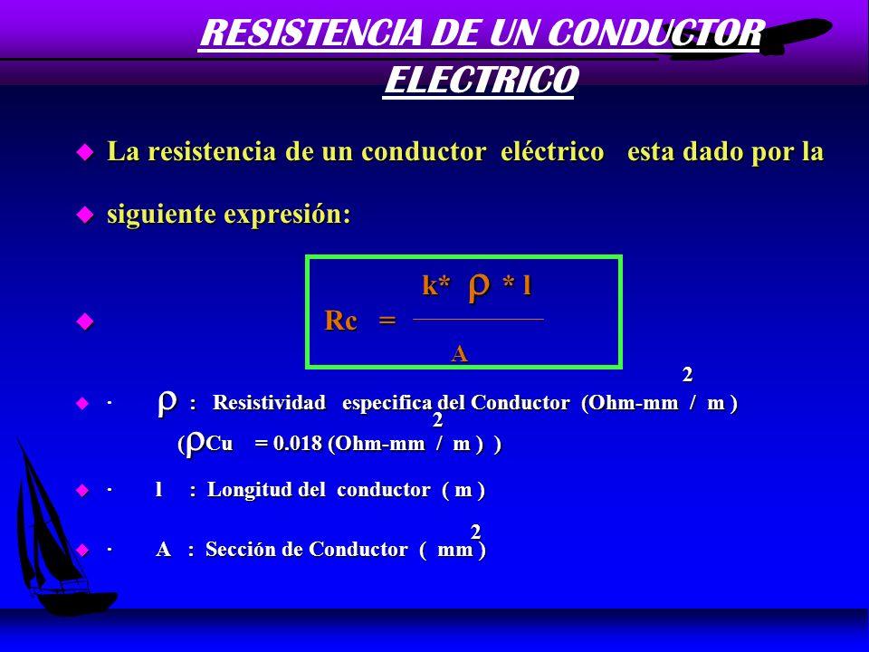 RESISTENCIA DE UN CONDUCTOR ELECTRICO