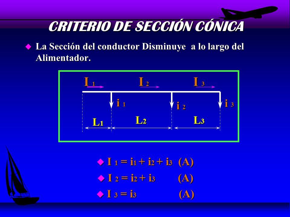 CRITERIO DE SECCIÓN CÓNICA