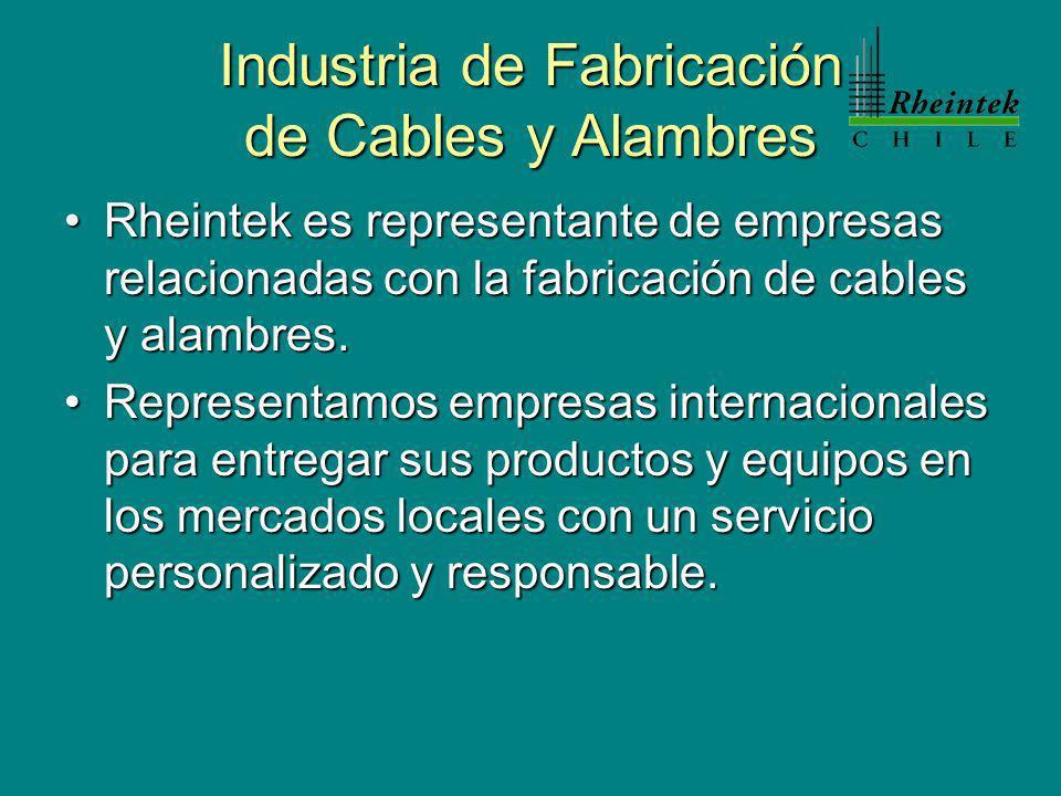 Industria de Fabricación de Cables y Alambres