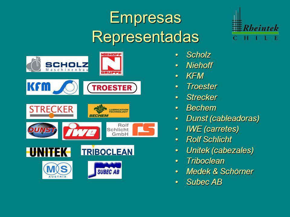 Empresas Representadas