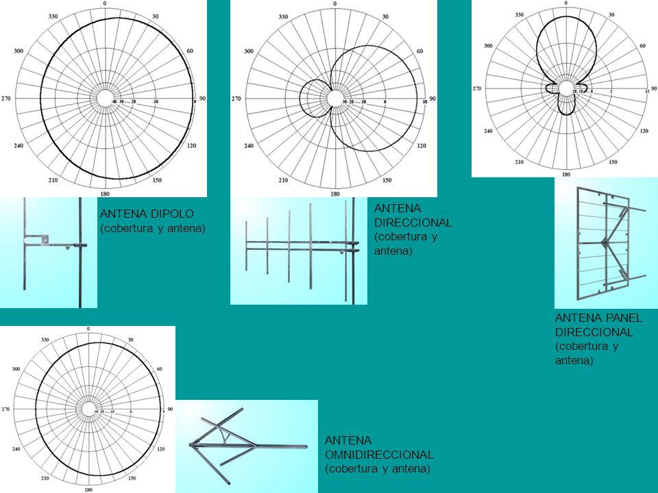 ANTENA DIRECCIONAL (cobertura y antena)