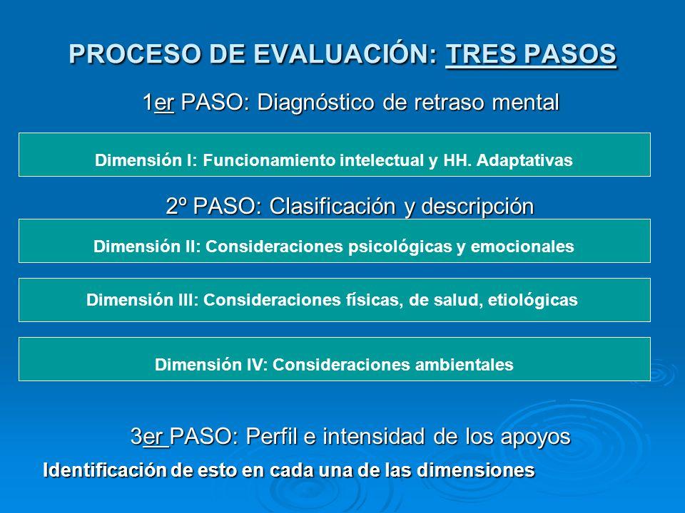 PROCESO DE EVALUACIÓN: TRES PASOS