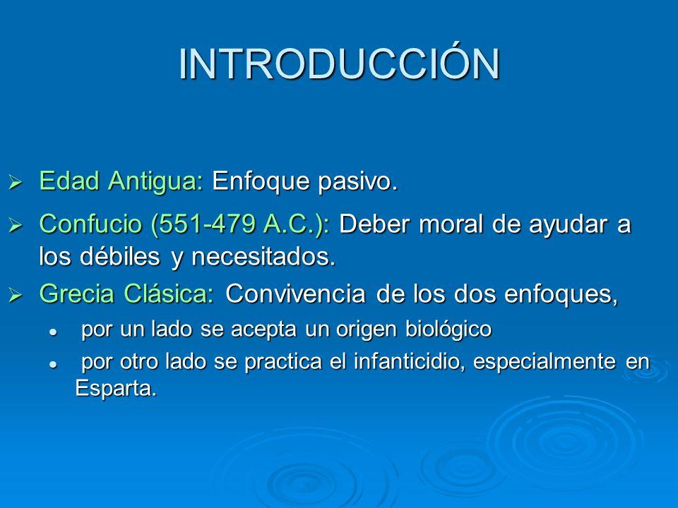 INTRODUCCIÓN Edad Antigua: Enfoque pasivo.