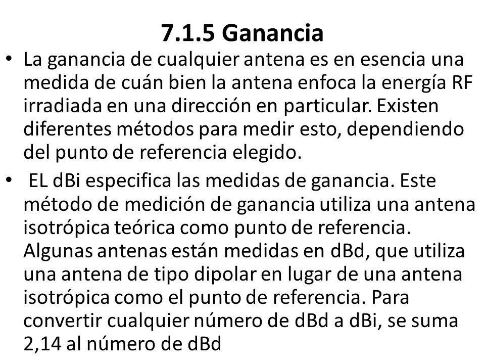 7.1.5 Ganancia