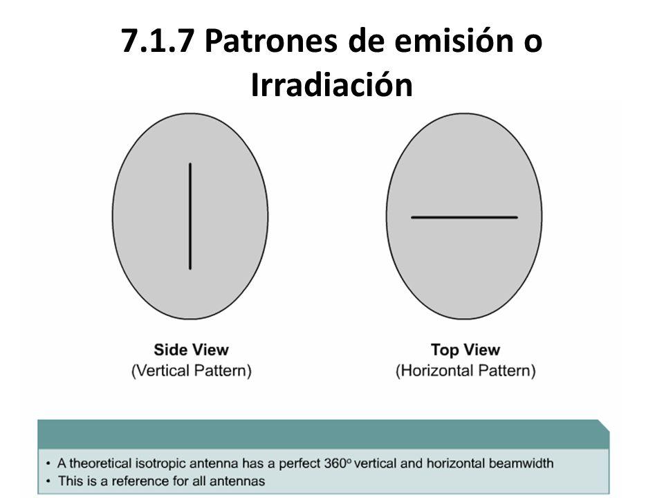 7.1.7 Patrones de emisión o Irradiación