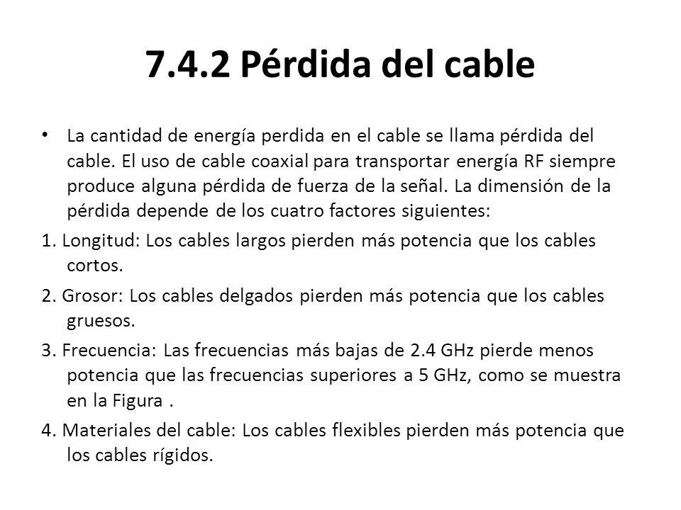 7.4.2 Pérdida del cable