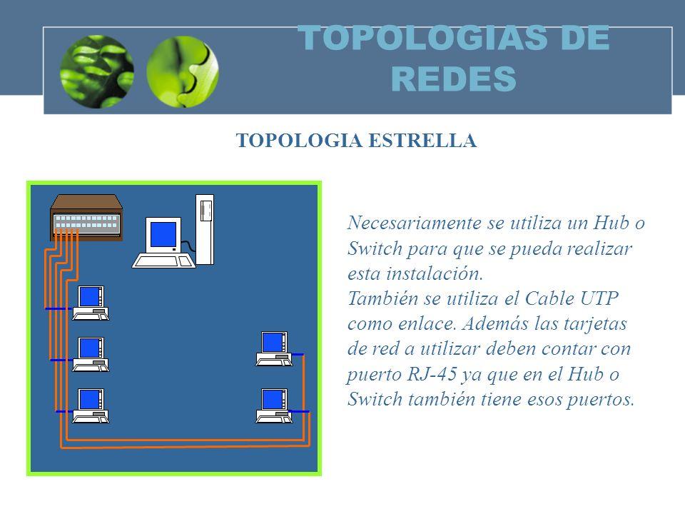 TOPOLOGIAS DE REDES TOPOLOGIA ESTRELLA
