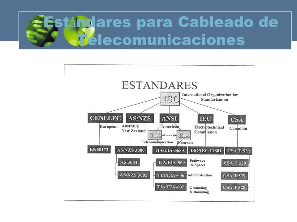 Estándares para Cableado de Telecomunicaciones