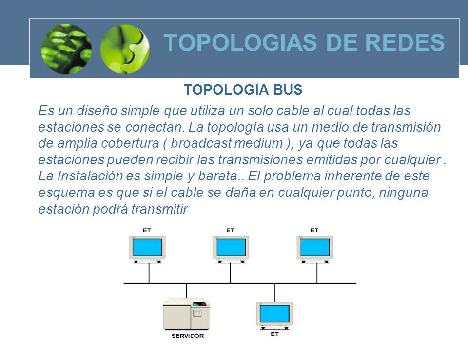 TOPOLOGIAS DE REDES TOPOLOGIA BUS