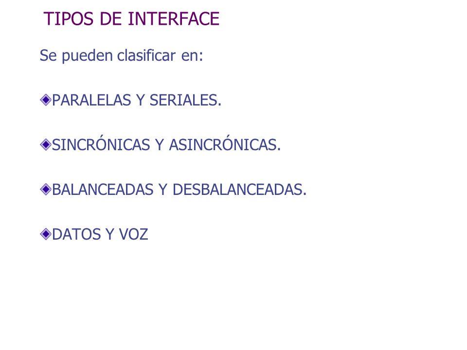 TIPOS DE INTERFACE Se pueden clasificar en: PARALELAS Y SERIALES.