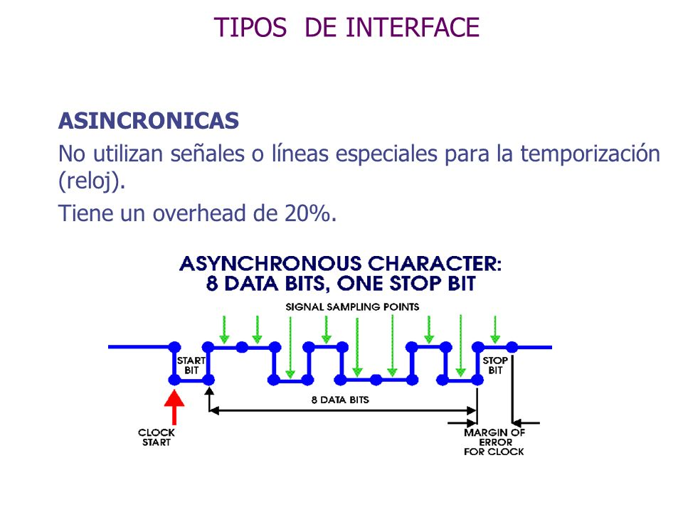 TIPOS DE INTERFACE ASINCRONICAS