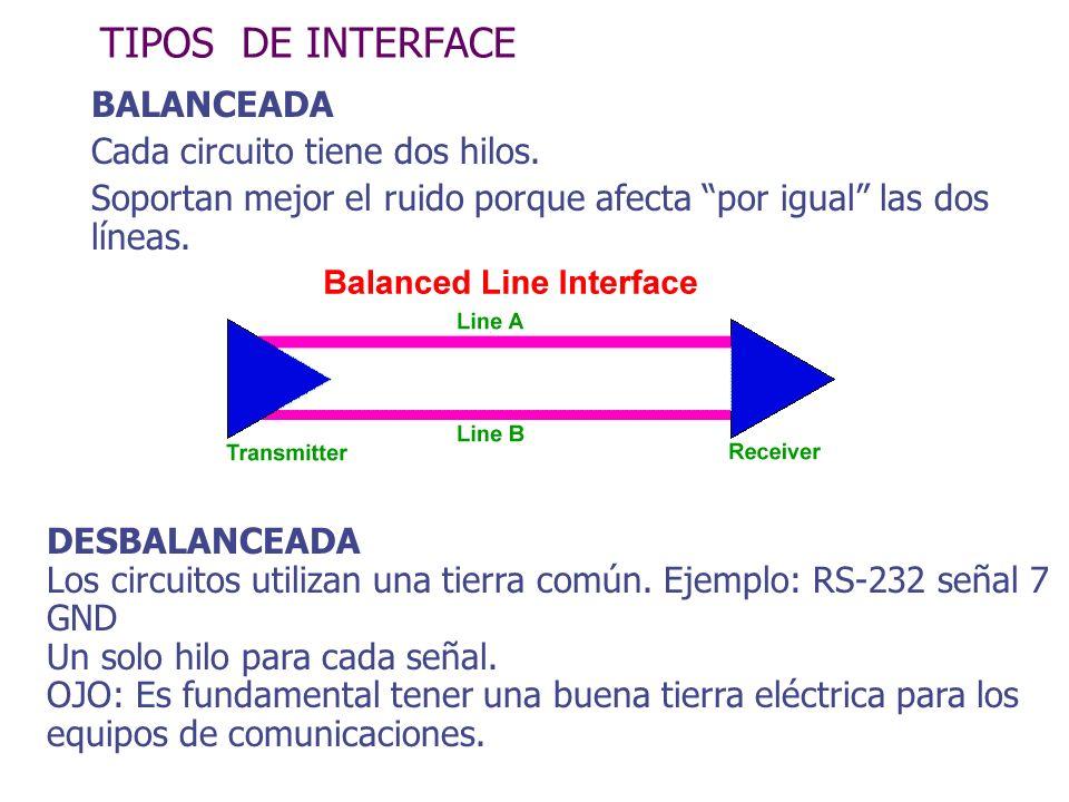 TIPOS DE INTERFACE BALANCEADA Cada circuito tiene dos hilos.