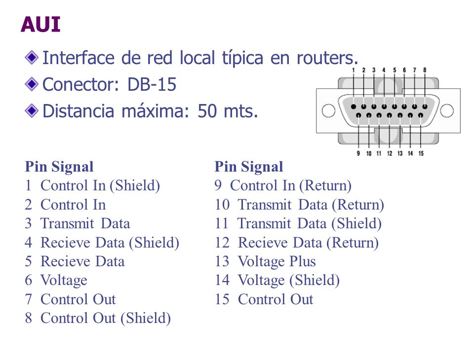 AUI Interface de red local típica en routers. Conector: DB-15