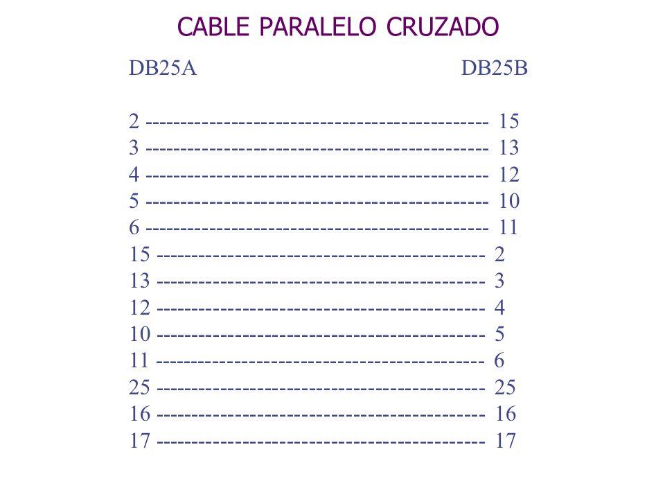 CABLE PARALELO CRUZADO