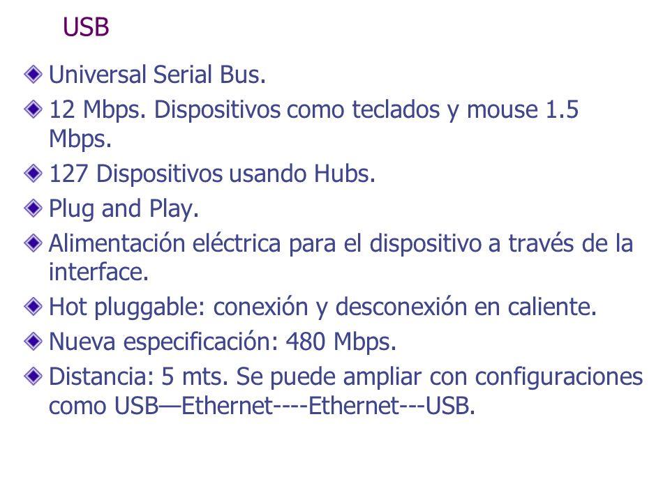 USB Universal Serial Bus.